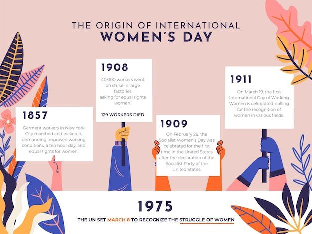 Kwiecisty kolorowy dzień kobiet na osi czasu