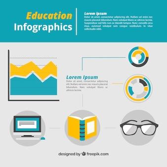 Ładna infografika na edukację