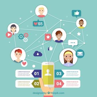 Ładna infografika social networking w płaskiej konstrukcji