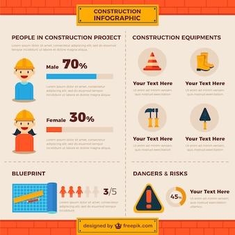 Ładna konstrukcja infografia