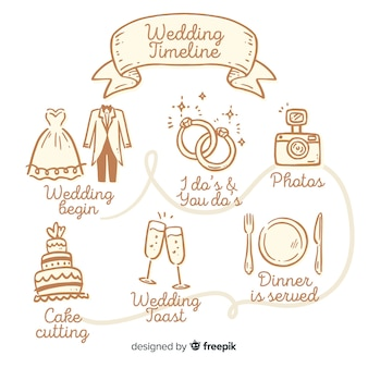 Ładny ręcznie rysowane oś czasu ślubu