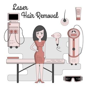 Laserowe usuwanie włosów