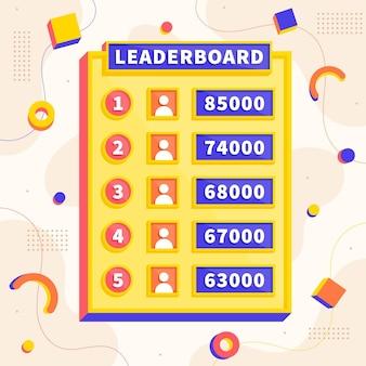 Leaderboard z abstrakcyjnym tłem