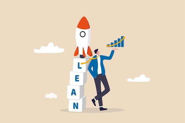 Lean startup wykorzystujący zwinną metodykę do zarządzania firmą.