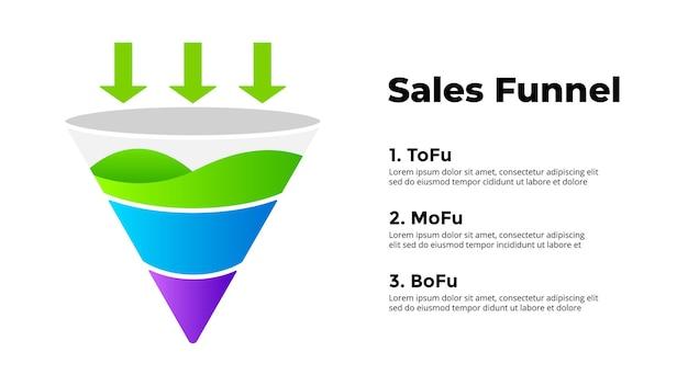 Lejek sprzedaży szablon infografiki marketingowej 3 kroki diagram