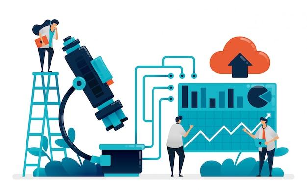 Lekarze i naukowcy prowadzą badania pod mikroskopem. analizuj wyniki laboratorium statystycznego w szpitalu i klinice. naucz się chemii, fizyki, biologii.