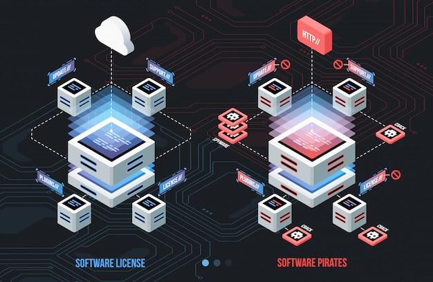 Licencjonowane oprogramowanie i pirackie, izometryczne ilustracje. koncepcja biznesu, technologii, internetu i sieci. oprogramowanie cyfrowy projekt, wektorowa ilustracja.
