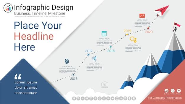 Linia czasu firmy ze schematem procesu 5 opcji