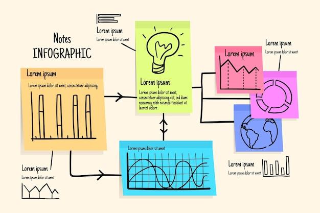 Liniowe infogrfics post-its board