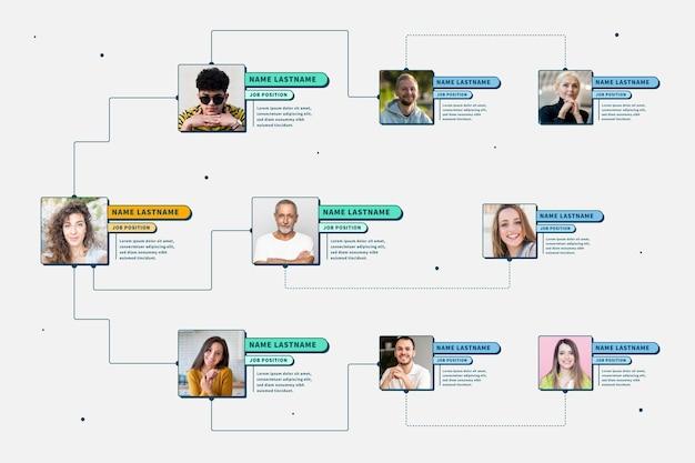 Liniowy płaski schemat organizacyjny ze zdjęciem