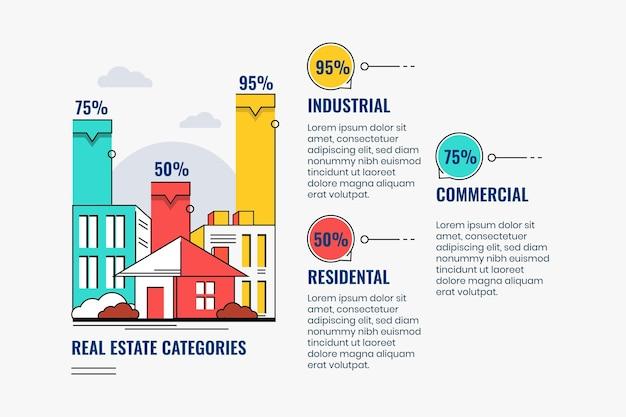 Liniowy szablon infografiki płaskiej nieruchomości