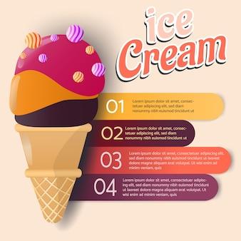 Lista menu i opis plansza stożek lodów