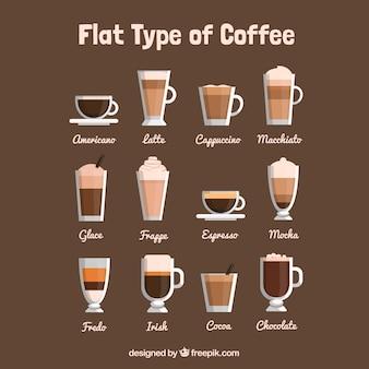 Lista różnych rodzajów kawy