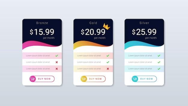 Lista tabel cen z falą kolorów gradientu, opcje listy planów, baner sprzedaży internetowej, szablon usługi menu.
