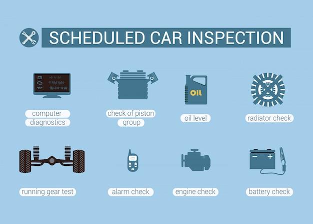 Lista usług. zaplanowana kontrola samochodu.