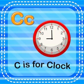 Litera flashcard c jest dla zegara