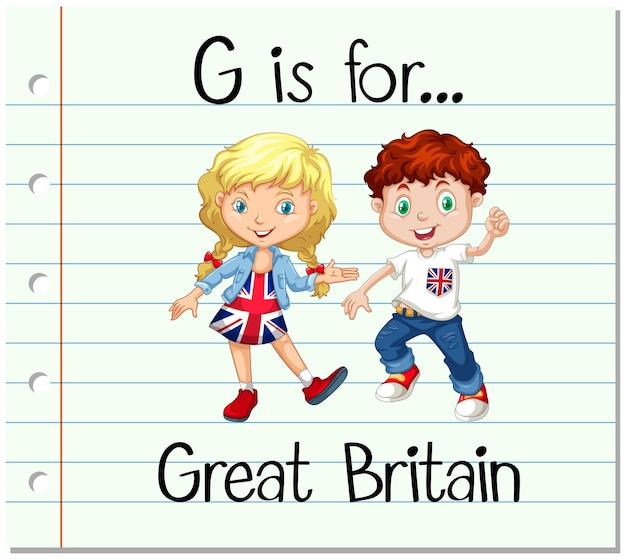Litera g na fiszce oznacza wielką brytanię