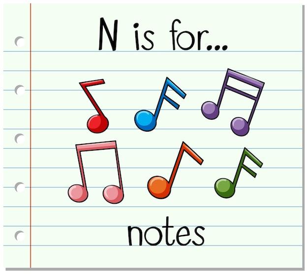 Litera n na fiszce oznacza notatki