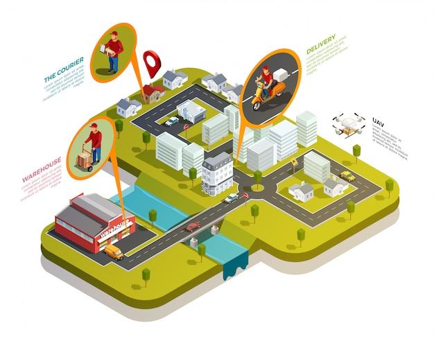 Logistyka izometryczna kompozycja miasta