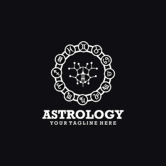 Logo astrologii