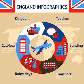 Londyński anglia infographics szablon