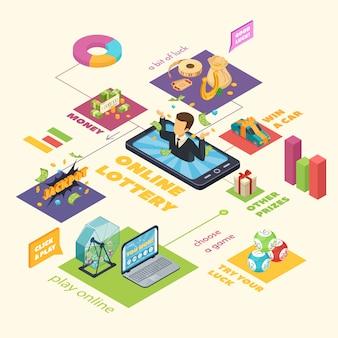 Loteria izometryczny infographic zestaw z jackpot i hazardu symboli wektorowych ilustracji