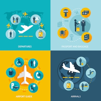 Lotniskowe usługi terminalowe