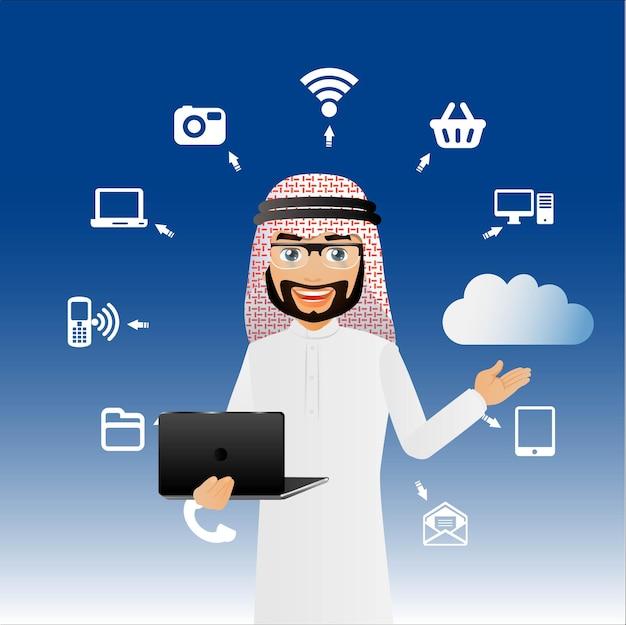 Ludzie ustawiają arabskiego biznesmena w chmurze