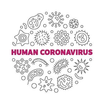Ludzki koronawirus koncepcja okrągłe cienka linia ikon