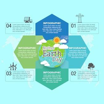 Macierzysty ziemskiego dnia pojęcie z kulą ziemską i zielenią