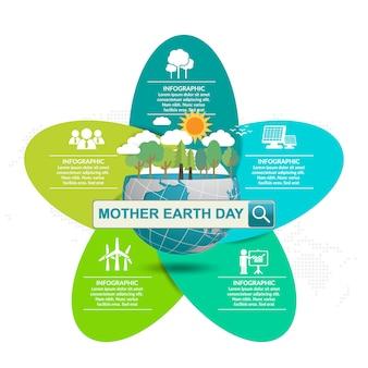Macierzysty ziemskiego dnia pojęcie z kulą ziemską i zielenią.