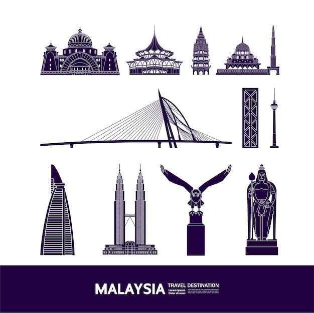 Malezja cel podróży ilustracja.