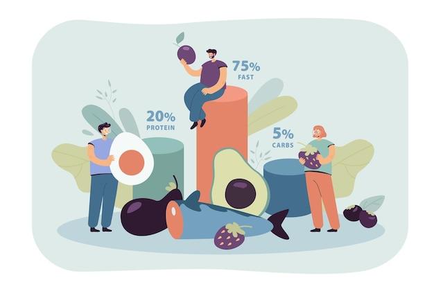 Malutcy ludzie jedzący ketogeniczną żywność płaską ilustrację