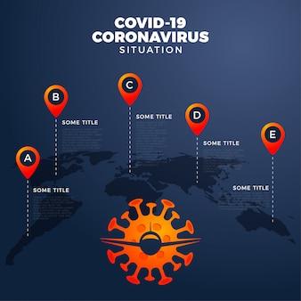 Mapa covid-19, covid 19 z infograficznym raportem na całym świecie. aktualizacja sytuacji choroby koronawirusowej 2019 na całym świecie. obszar infografiki map pokazuje sytuację na świecie. lot odwołany zwykłym