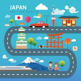 Mapa drogowa i trasa podróży w japonii