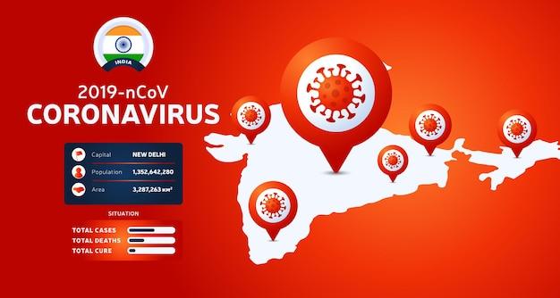 Mapa indii baner koronawirusa. covid-19, covid 19 izometryczna mapa indii potwierdziła przypadki, wyleczenie, raport o zgonach.