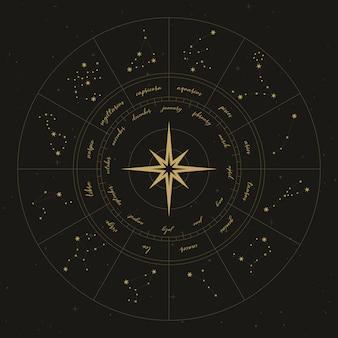 Mapa konstelacji zodiaku