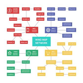 Mapa myśli kontroli procesu z połączeniem relacji.