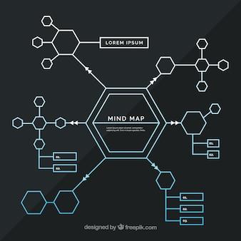 Mapa myśli z geometrycznymi kształtami