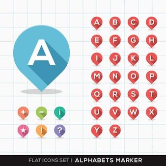 Markery alfabet projektowania