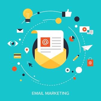 Marketing e-mailowy.
