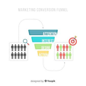 Marketing konwersji płaskie tło