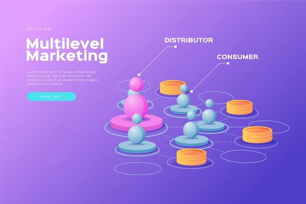 Marketingowy szablon infografiki