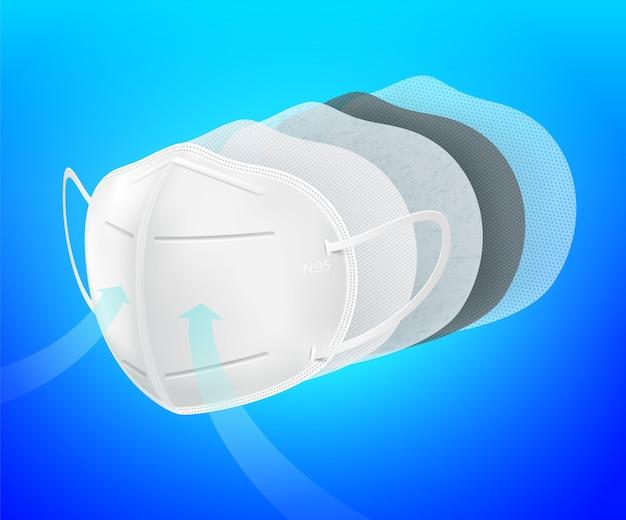 Maska filtra powietrza n95. aktywna maska przeciwpyłowa pm2.5, włóknina, odporność na kurz, zarazki, alergie, zanieczyszczenia.