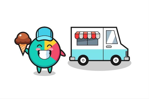 Maskotka kreskówka wykresu z ciężarówką z lodami, ładny styl na koszulkę, naklejkę, element logo