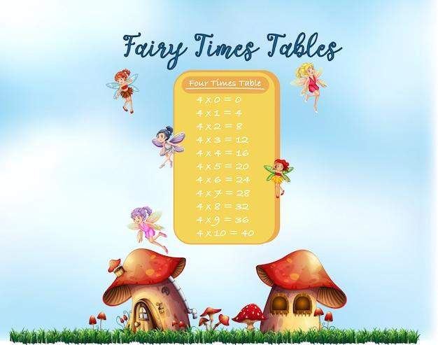 Matematyczne bajkowe tabele czasu