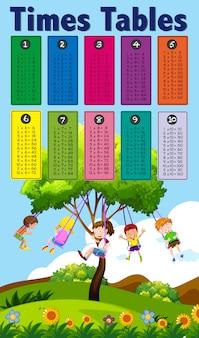 Matematyczne tabele z tematem dzieci
