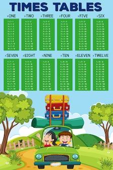 Matematyczne tablice tematyczne