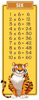 Matematyka sześć razy stół