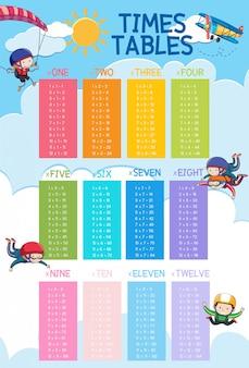 Matematyka tabele sky theme